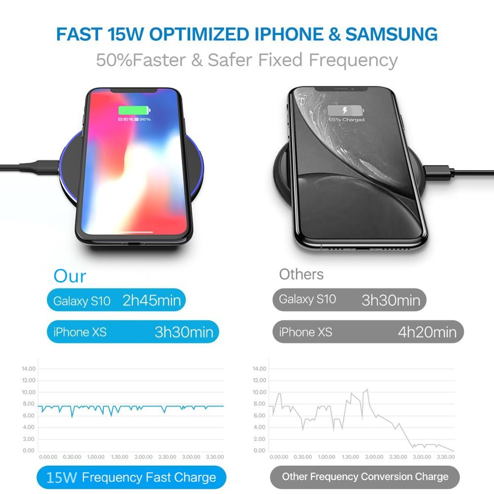 Qi Metal Wireless Charger For iPhone 8 X XR XS Max QC 3.0